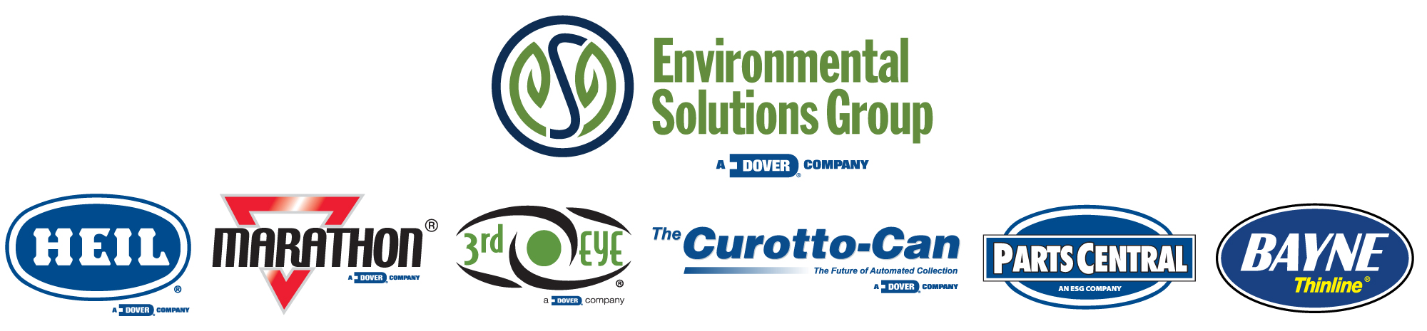 Environmental Solutions Group Companies